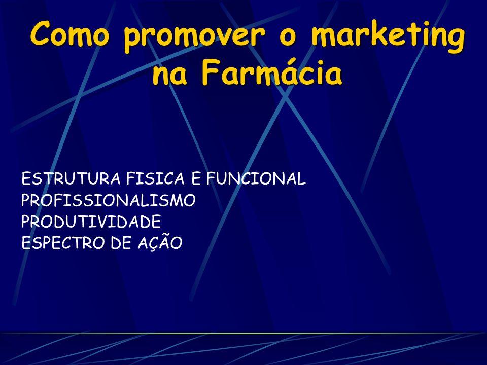 Como promover o marketing na Farmácia ESTRUTURA FISICA E FUNCIONAL PROFISSIONALISMO PRODUTIVIDADE ESPECTRO DE AÇÃO