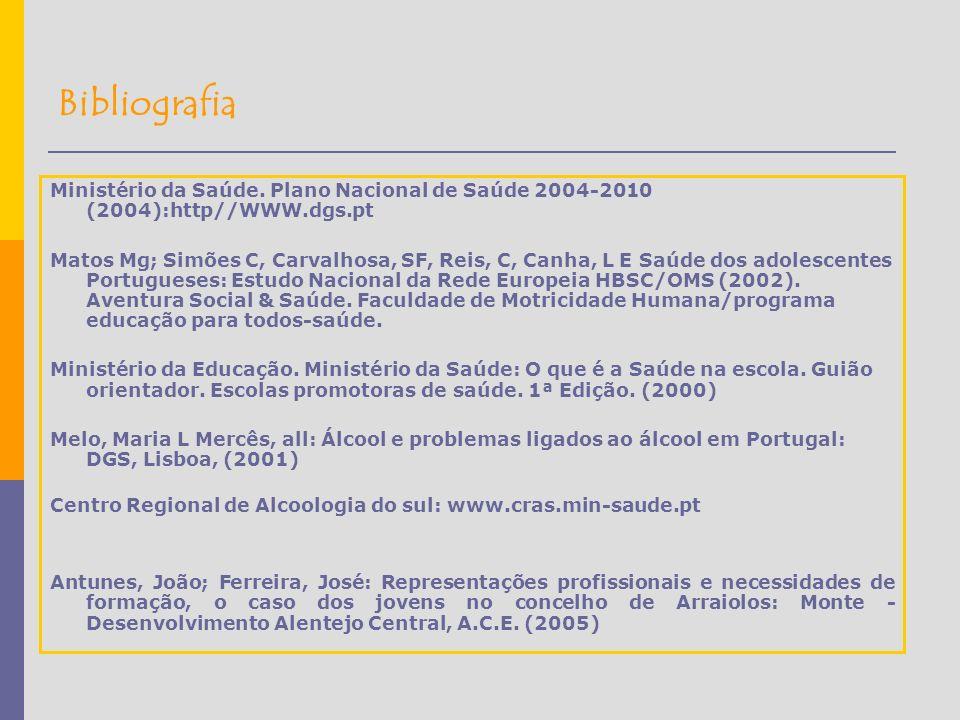 Bibliografia Ministério da Saúde.