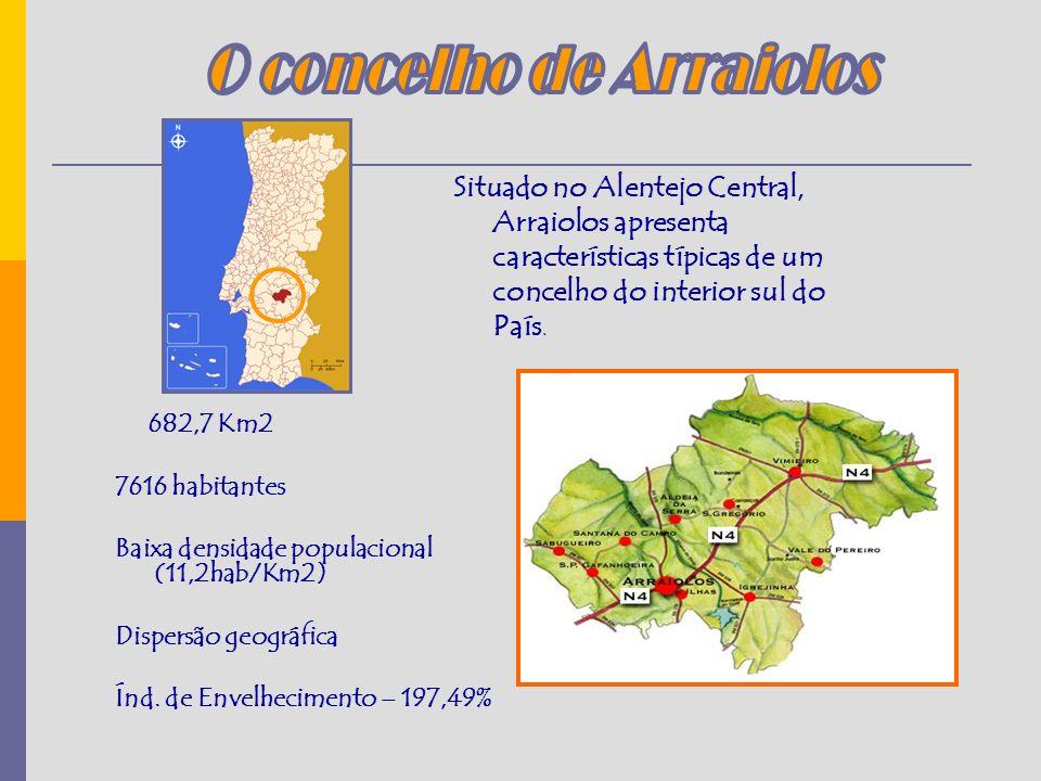 Situado no Alentejo Central, Arraiolos apresenta características típicas de um concelho do interior sul do País.