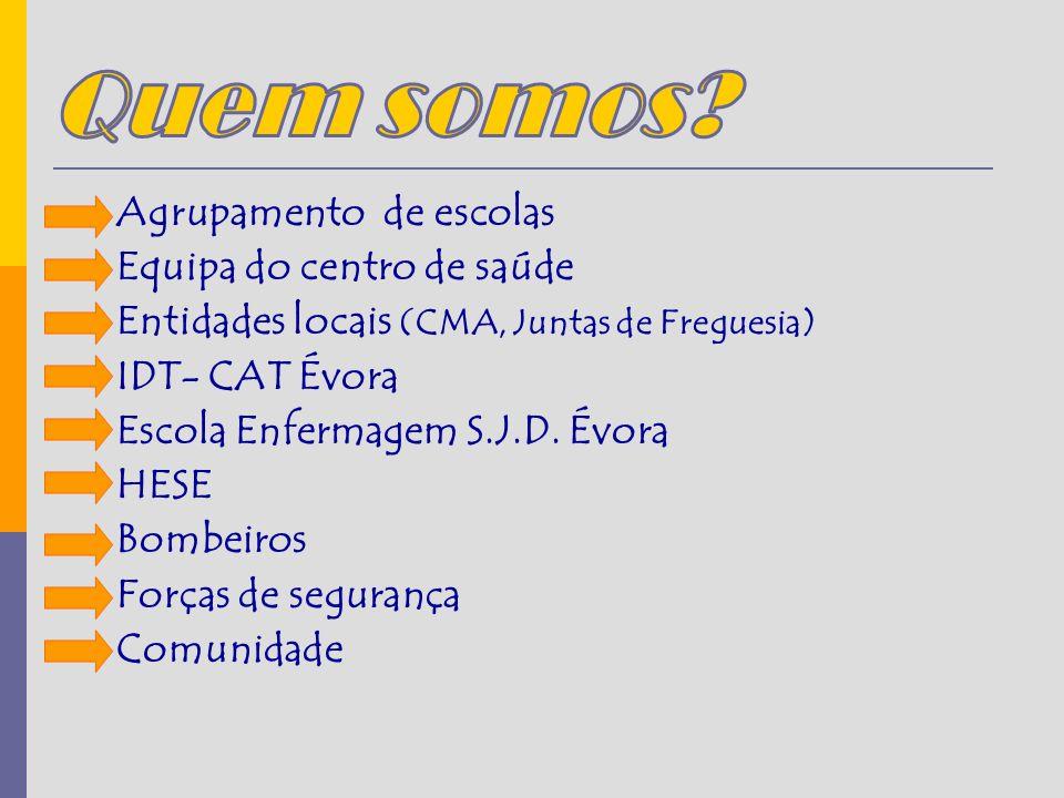 Agrupamento de escolas Equipa do centro de saúde Entidades locais (CMA, Juntas de Freguesia) IDT- CAT Évora Escola Enfermagem S.J.D.