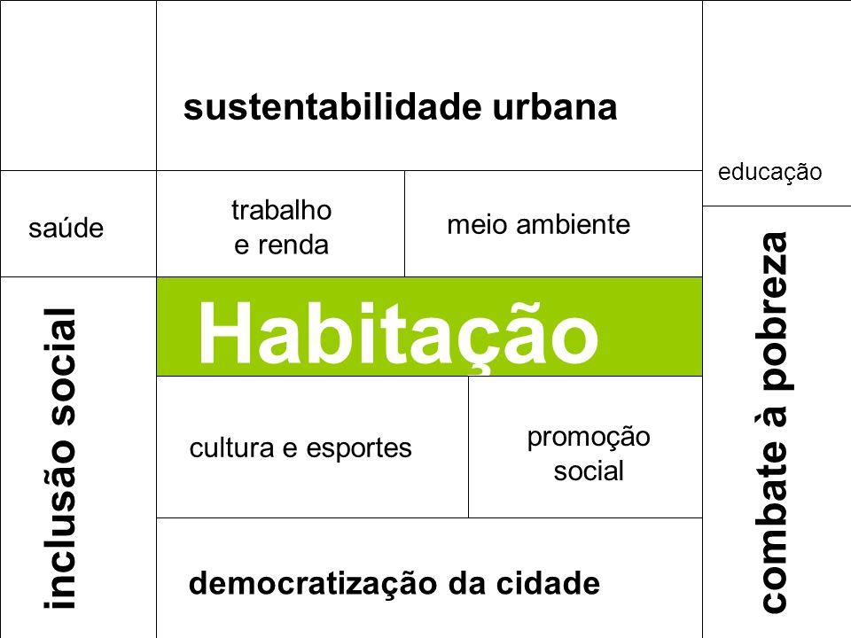 Habitação saúde trabalho e renda cultura e esportespromoção social meio ambiente educação inclusão social combate à pobreza sustentabilidade urbana democratização da cidade trabalho e renda meio ambiente cultura e esportes promoção social