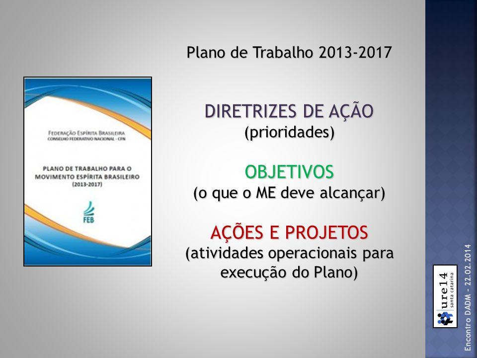 Plano de Trabalho 2013-2017 DIRETRIZES DE AÇÃO (prioridades)OBJETIVOS (o que o ME deve alcançar) AÇÕES E PROJETOS (atividades operacionais para execuç