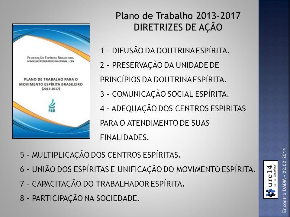 Plano de Trabalho 2013-2017 DIRETRIZES DE AÇÃO 1 – DIFUSÃO DA DOUTRINA ESPÍRITA. 2 – PRESERVAÇÃO DA UNIDADE DE PRINCÍPIOS DA DOUTRINA ESPÍRITA. 3 – CO