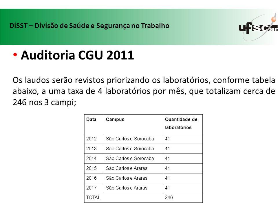Auditoria CGU 2011 Os laudos serão revistos priorizando os laboratórios, conforme tabela abaixo, a uma taxa de 4 laboratórios por mês, que totalizam c