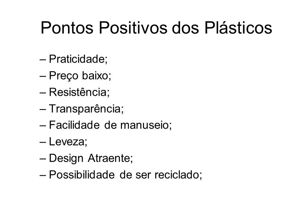 Pontos Positivos dos Plásticos –Praticidade; –Preço baixo; –Resistência; –Transparência; –Facilidade de manuseio; –Leveza; –Design Atraente; –Possibil