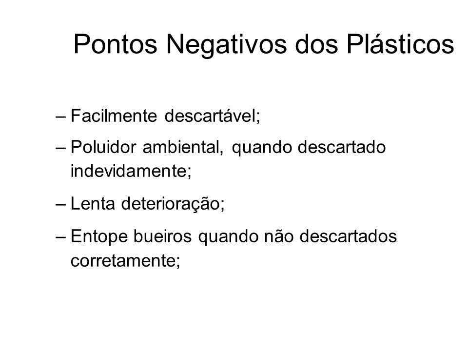 Pontos Negativos dos Plásticos –Facilmente descartável; –Poluidor ambiental, quando descartado indevidamente; –Lenta deterioração; –Entope bueiros qua