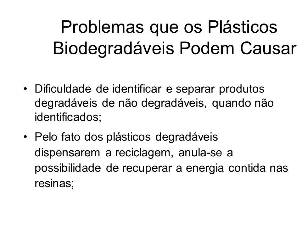 Problemas que os Plásticos Biodegradáveis Podem Causar Dificuldade de identificar e separar produtos degradáveis de não degradáveis, quando não identi