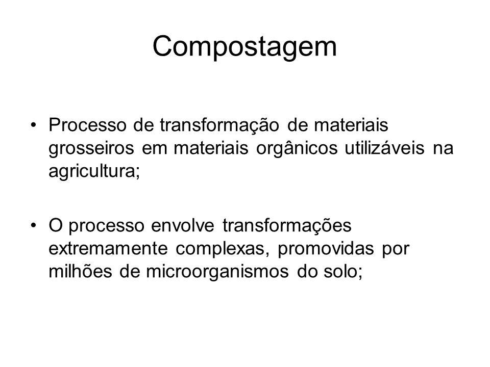 Compostagem Processo de transformação de materiais grosseiros em materiais orgânicos utilizáveis na agricultura; O processo envolve transformações ext