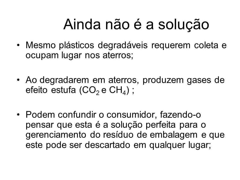Ainda não é a solução Mesmo plásticos degradáveis requerem coleta e ocupam lugar nos aterros; Ao degradarem em aterros, produzem gases de efeito estuf