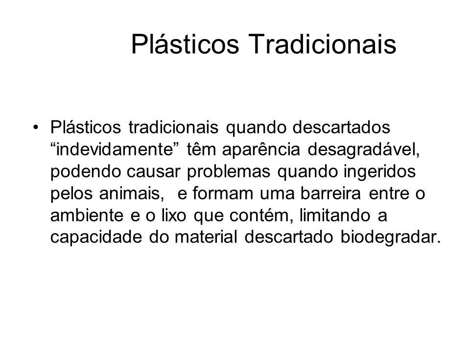 Plásticos Tradicionais Plásticos tradicionais quando descartados indevidamente têm aparência desagradável, podendo causar problemas quando ingeridos p
