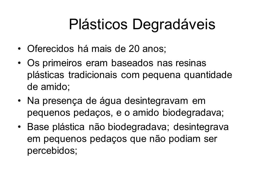 Plásticos Degradáveis Oferecidos há mais de 20 anos; Os primeiros eram baseados nas resinas plásticas tradicionais com pequena quantidade de amido; Na