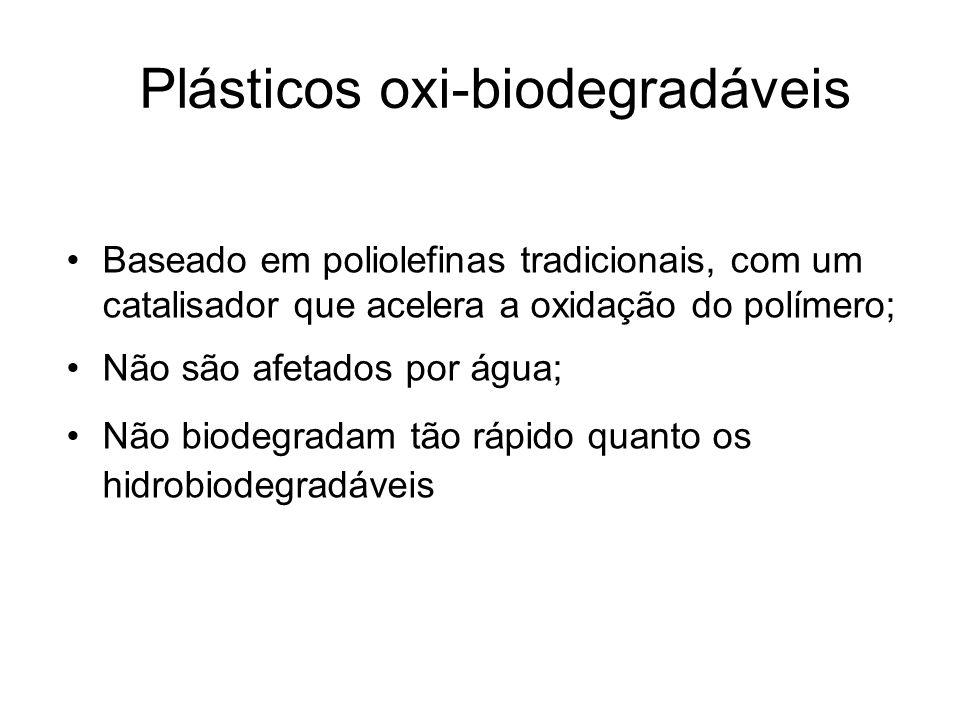 Plásticos oxi-biodegradáveis Baseado em poliolefinas tradicionais, com um catalisador que acelera a oxidação do polímero; Não são afetados por água; N