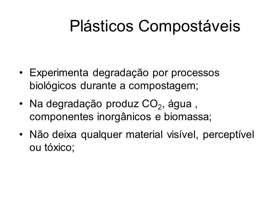 Plásticos Compostáveis Experimenta degradação por processos biológicos durante a compostagem; Na degradação produz CO 2, água, componentes inorgânicos