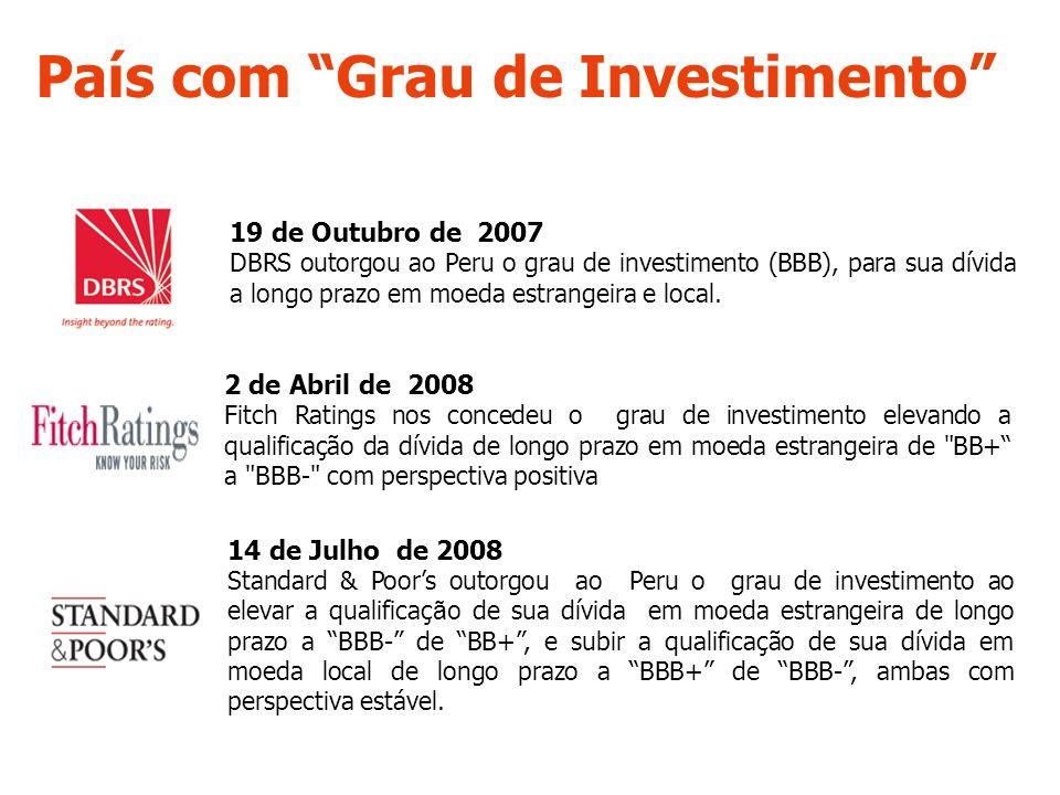 País com Grau de Investimento 2 de Abril de 2008 Fitch Ratings nos concedeu o grau de investimento elevando a qualificação da dívida de longo prazo em moeda estrangeira de BB+ a BBB- com perspectiva positiva 14 de Julho de 2008 Standard & Poors outorgou ao Peru o grau de investimento ao elevar a qualificaç ão de sua dívida em moeda estrangeira de longo prazo a BBB- de BB+, e subir a qualificação de sua dívida em moeda local de longo prazo a BBB+ de BBB-, ambas com perspectiva estável.