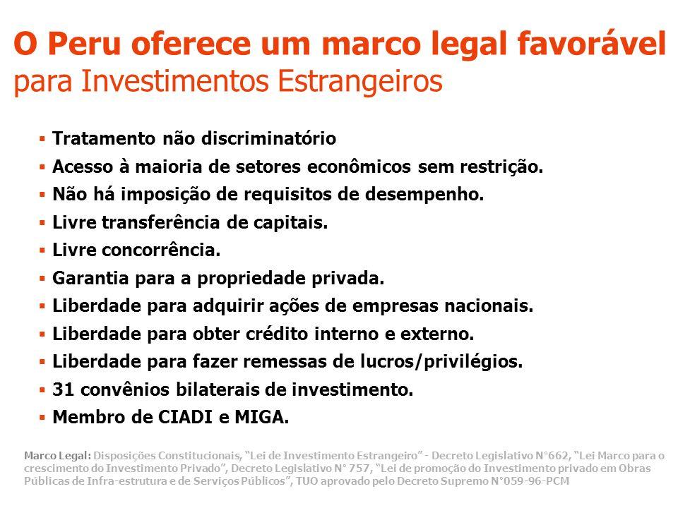 Tratamento não discriminatório Acesso à maioria de setores econômicos sem restrição.