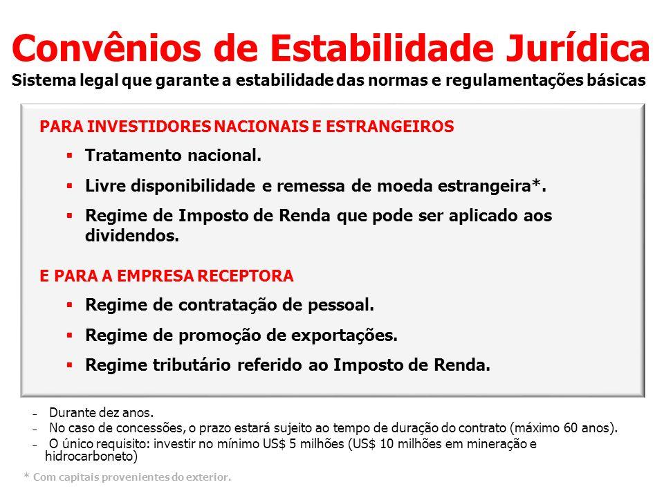 Convênios de Estabilidade Jurídica Sistema legal que garante a estabilidade das normas e regulamentações básicas PARA INVESTIDORES NACIONAIS E ESTRANGEIROS Tratamento nacional.