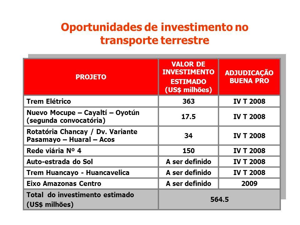 PROJETO VALOR DE INVESTIMENTO ESTIMADO (US$ milhões) ADJUDICAÇÃO BUENA PRO Trem Elétrico363IV T 2008 Nuevo Mocupe – Cayaltí – Oyotún (segunda convocatória) 17.5IV T 2008 Rotatória Chancay / Dv.