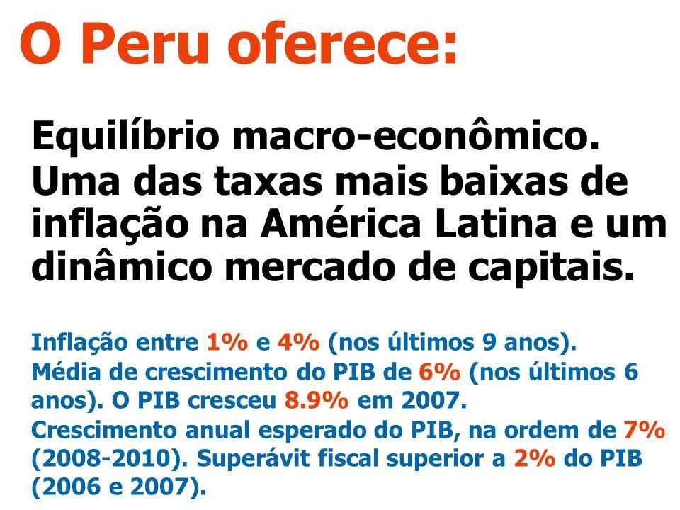 O Peru oferece: Inflação entre 1% e 4% (nos últimos 9 anos).