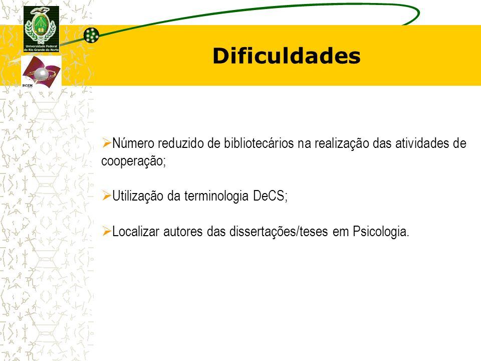 Dificuldades Número reduzido de bibliotecários na realização das atividades de cooperação; Utilização da terminologia DeCS; Localizar autores das diss