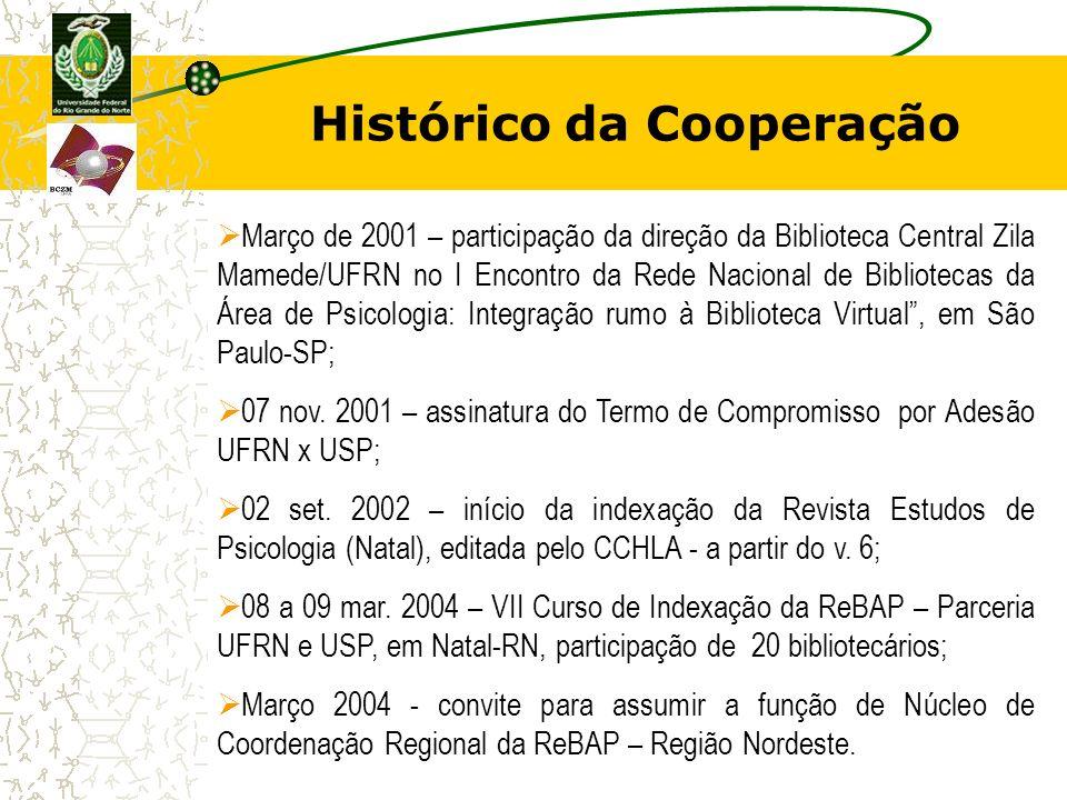 Histórico da Cooperação Março de 2001 – participação da direção da Biblioteca Central Zila Mamede/UFRN no I Encontro da Rede Nacional de Bibliotecas d