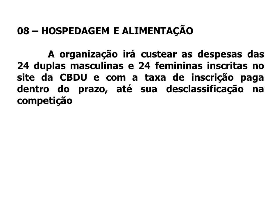 08 – HOSPEDAGEM E ALIMENTAÇÃO A organização irá custear as despesas das 24 duplas masculinas e 24 femininas inscritas no site da CBDU e com a taxa de