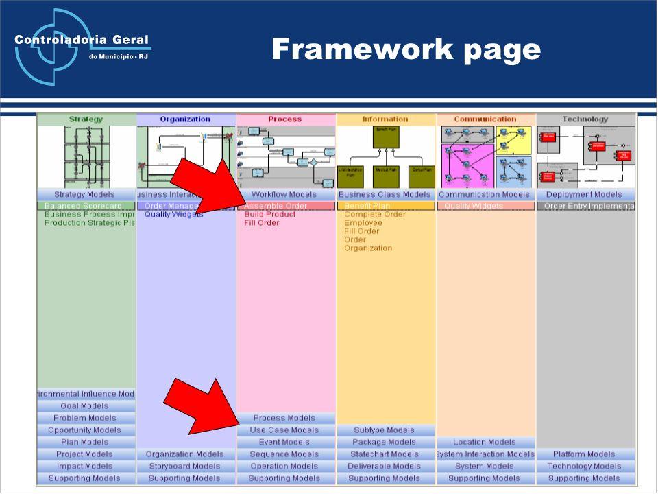 Framework page