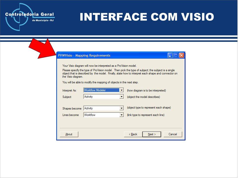 INTERFACE COM VISIO