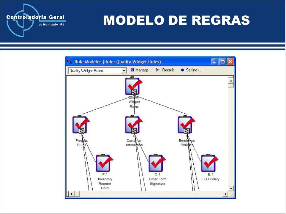 MODELO DE REGRAS