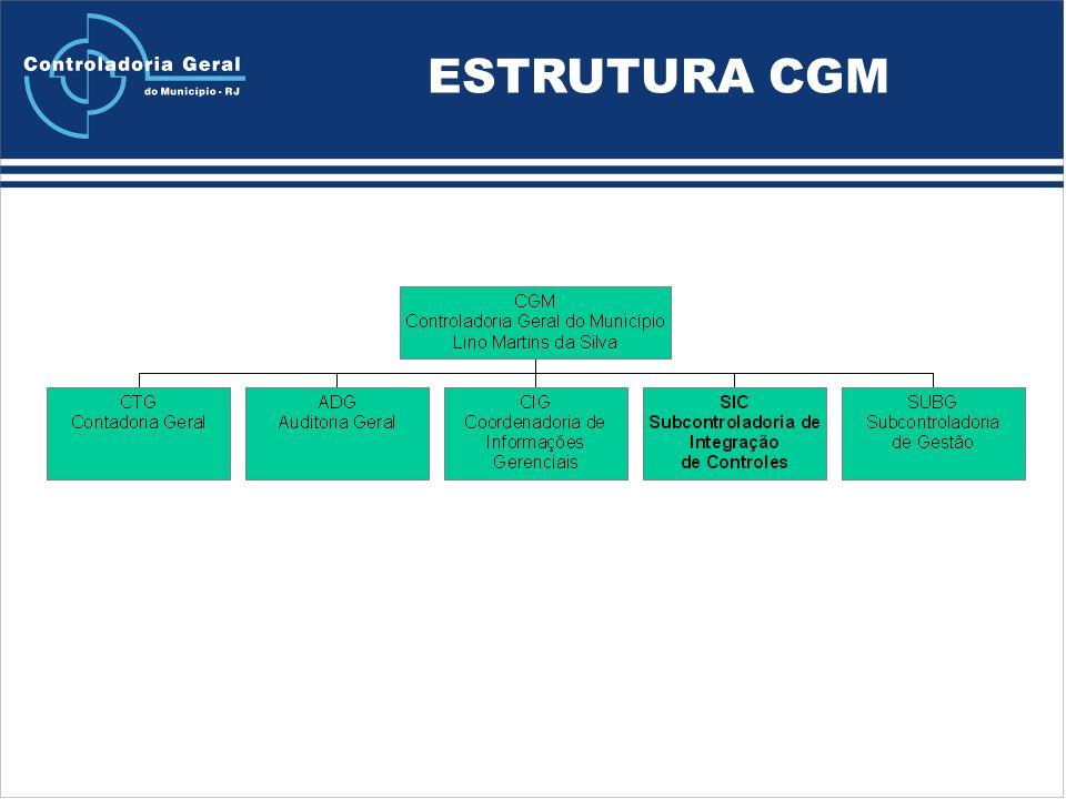 ESTRUTURA CGM