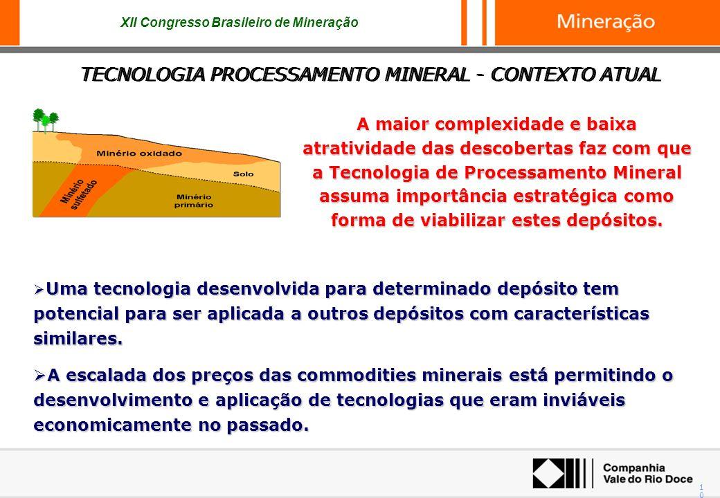 XII Congresso Brasileiro de Mineração 10 TECNOLOGIA PROCESSAMENTO MINERAL - CONTEXTO ATUAL A maior complexidade e baixa atratividade das descobertas f