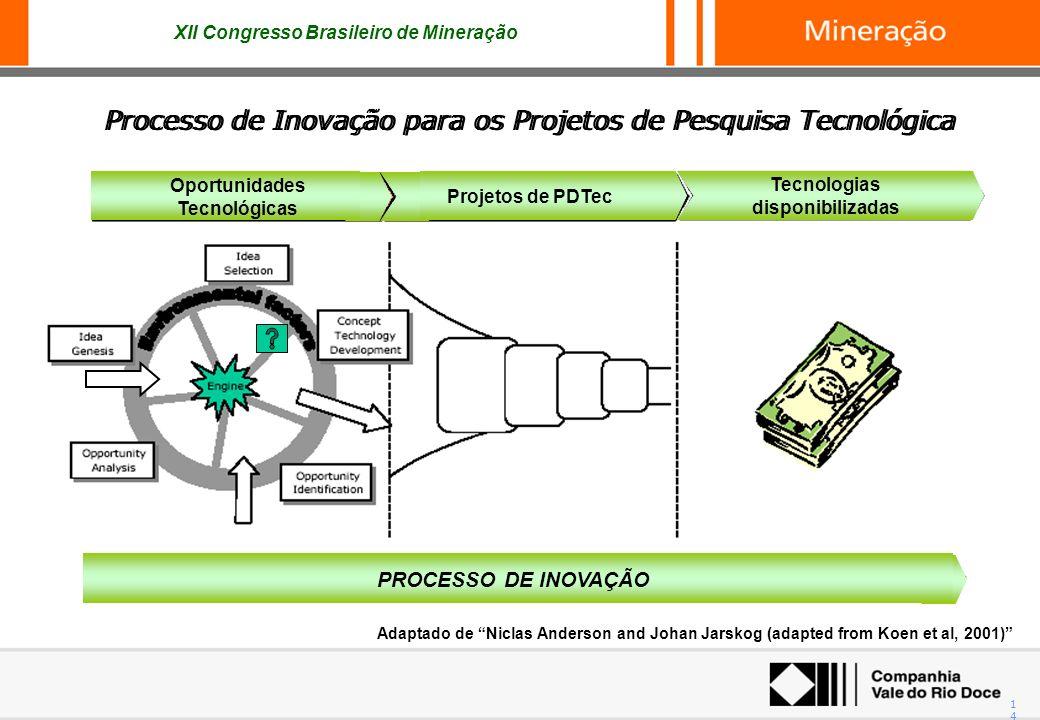 XII Congresso Brasileiro de Mineração 14 Adaptado de Niclas Anderson and Johan Jarskog (adapted from Koen et al, 2001) Como estamos e onde queremos ch