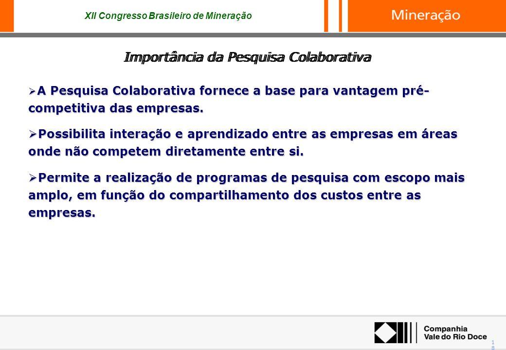 XII Congresso Brasileiro de Mineração 18 Importância da Pesquisa Colaborativa A Pesquisa Colaborativa fornece a base para vantagem pré- competitiva da