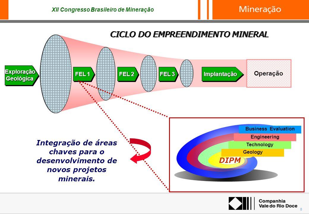 XII Congresso Brasileiro de Mineração 8 Exploração Geológica FEL 1 FEL 2 FEL 3 ImplantaçãoImplantação Operação Geology Technology Engineering Business