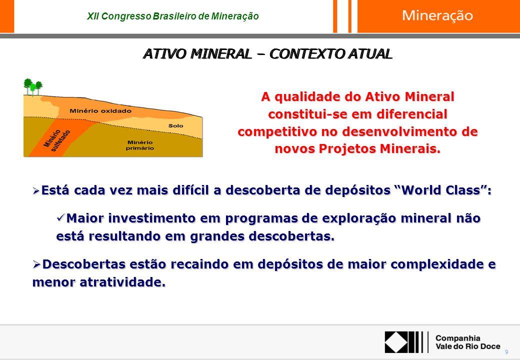 XII Congresso Brasileiro de Mineração 9 ATIVO MINERAL – CONTEXTO ATUAL A qualidade do Ativo Mineral constitui-se em diferencial competitivo no desenvo