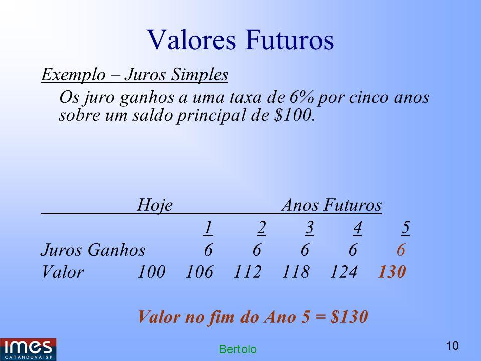 10 Bertolo Valores Futuros Exemplo – Juros Simples Os juro ganhos a uma taxa de 6% por cinco anos sobre um saldo principal de $100.