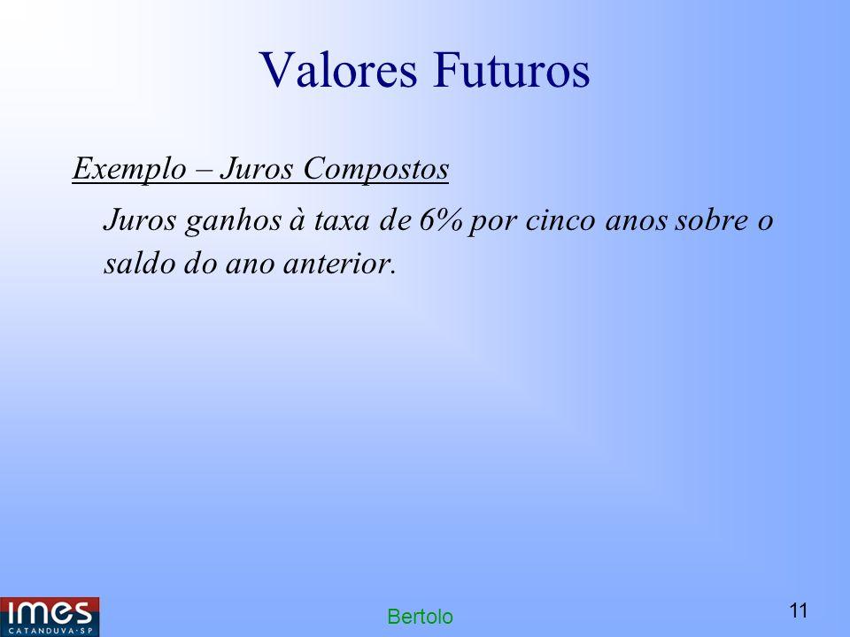11 Bertolo Valores Futuros Exemplo – Juros Compostos Juros ganhos à taxa de 6% por cinco anos sobre o saldo do ano anterior.