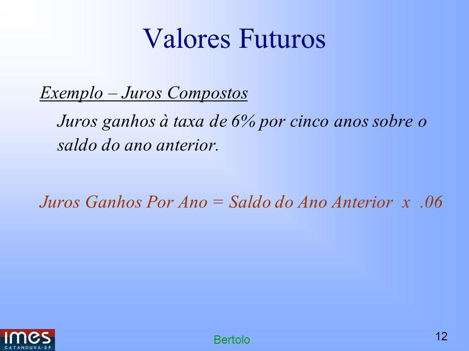 12 Bertolo Valores Futuros Exemplo – Juros Compostos Juros ganhos à taxa de 6% por cinco anos sobre o saldo do ano anterior.