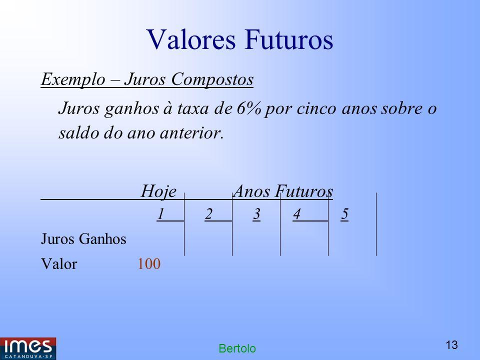 13 Bertolo Valores Futuros Exemplo – Juros Compostos Juros ganhos à taxa de 6% por cinco anos sobre o saldo do ano anterior.