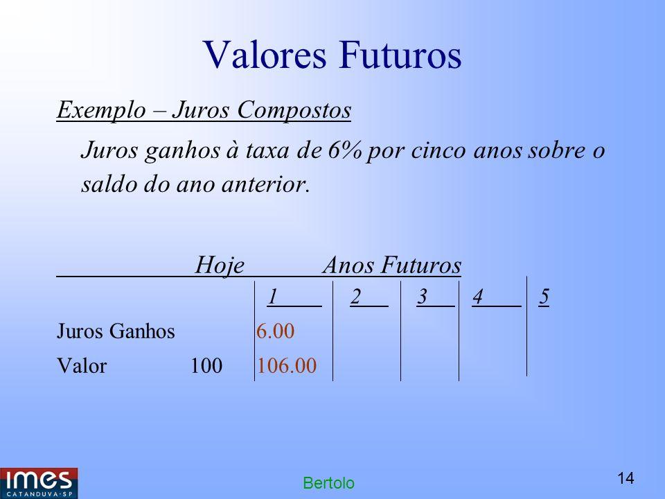 14 Bertolo Valores Futuros Exemplo – Juros Compostos Juros ganhos à taxa de 6% por cinco anos sobre o saldo do ano anterior.