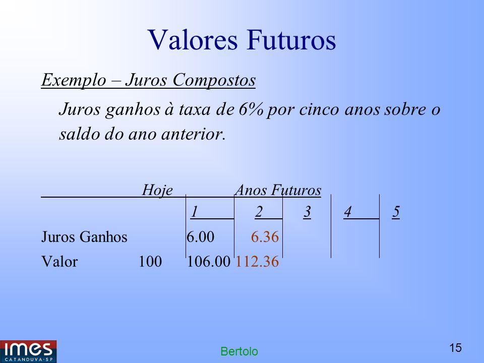15 Bertolo Valores Futuros Exemplo – Juros Compostos Juros ganhos à taxa de 6% por cinco anos sobre o saldo do ano anterior.