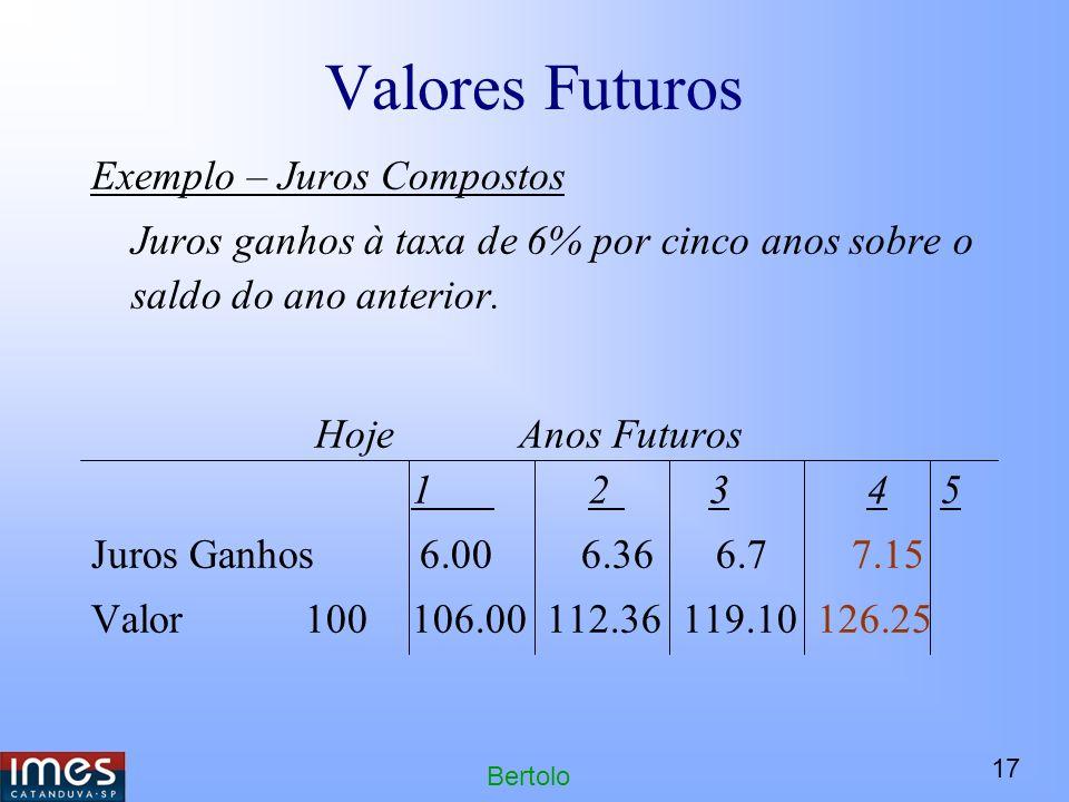 17 Bertolo Valores Futuros Exemplo – Juros Compostos Juros ganhos à taxa de 6% por cinco anos sobre o saldo do ano anterior.