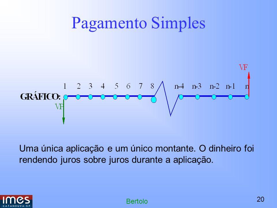 20 Bertolo Pagamento Simples Uma única aplicação e um único montante.
