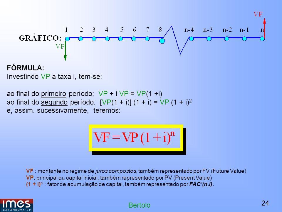 24 Bertolo FÓRMULA: Investindo VP a taxa i, tem-se: ao final do primeiro período: VP + i VP = VP(1 +i) ao final do segundo período: [VP(1 + i)] (1 + i) = VP (1 + i) 2 e, assim.