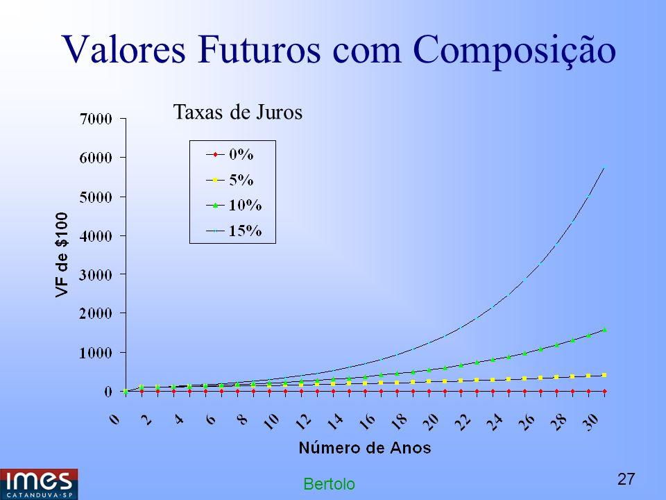 27 Bertolo Valores Futuros com Composição Taxas de Juros