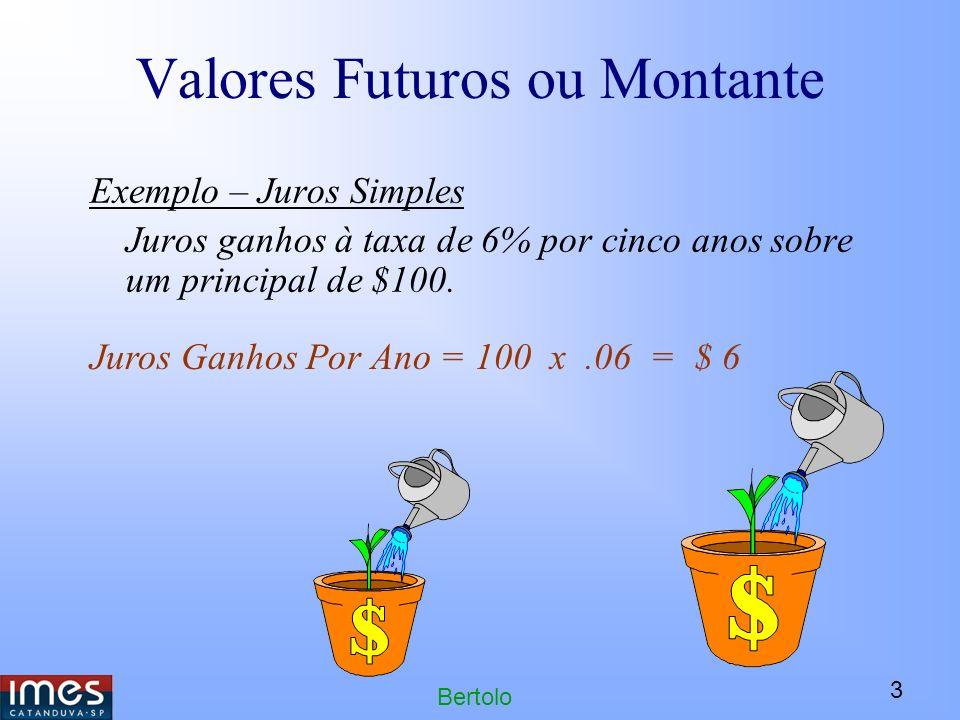 3 Bertolo Valores Futuros ou Montante Exemplo – Juros Simples Juros ganhos à taxa de 6% por cinco anos sobre um principal de $100.