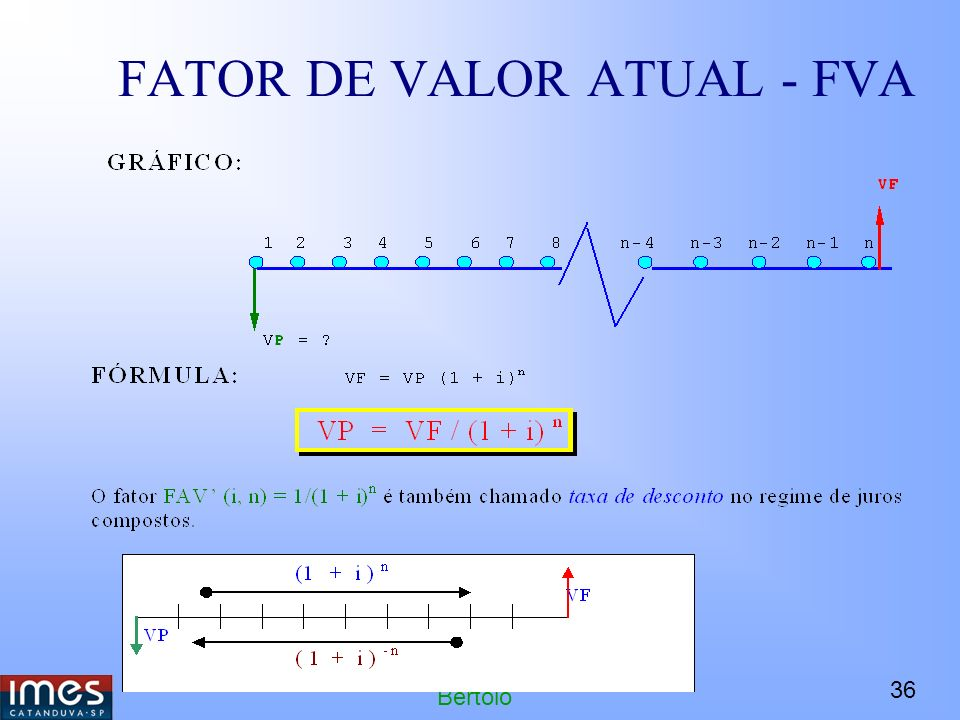 36 Bertolo FATOR DE VALOR ATUAL - FVA