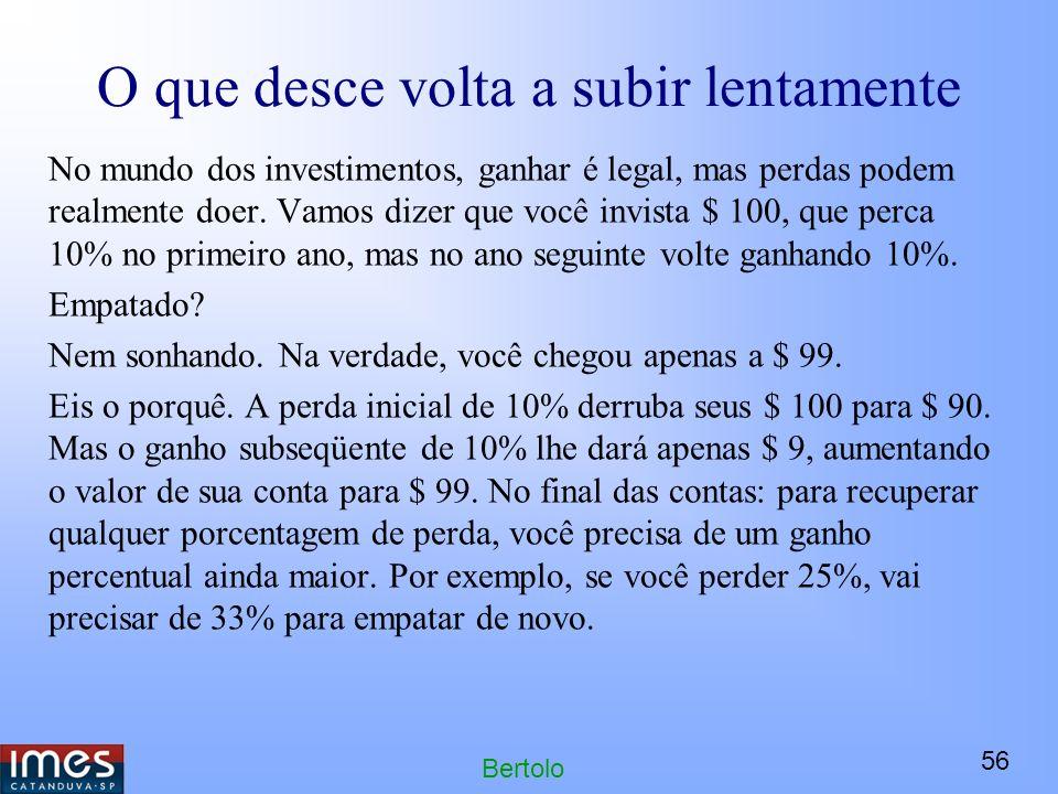 56 Bertolo O que desce volta a subir lentamente No mundo dos investimentos, ganhar é legal, mas perdas podem realmente doer.