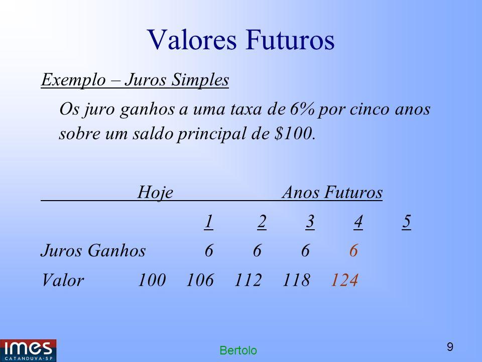 9 Bertolo Valores Futuros Exemplo – Juros Simples Os juro ganhos a uma taxa de 6% por cinco anos sobre um saldo principal de $100.