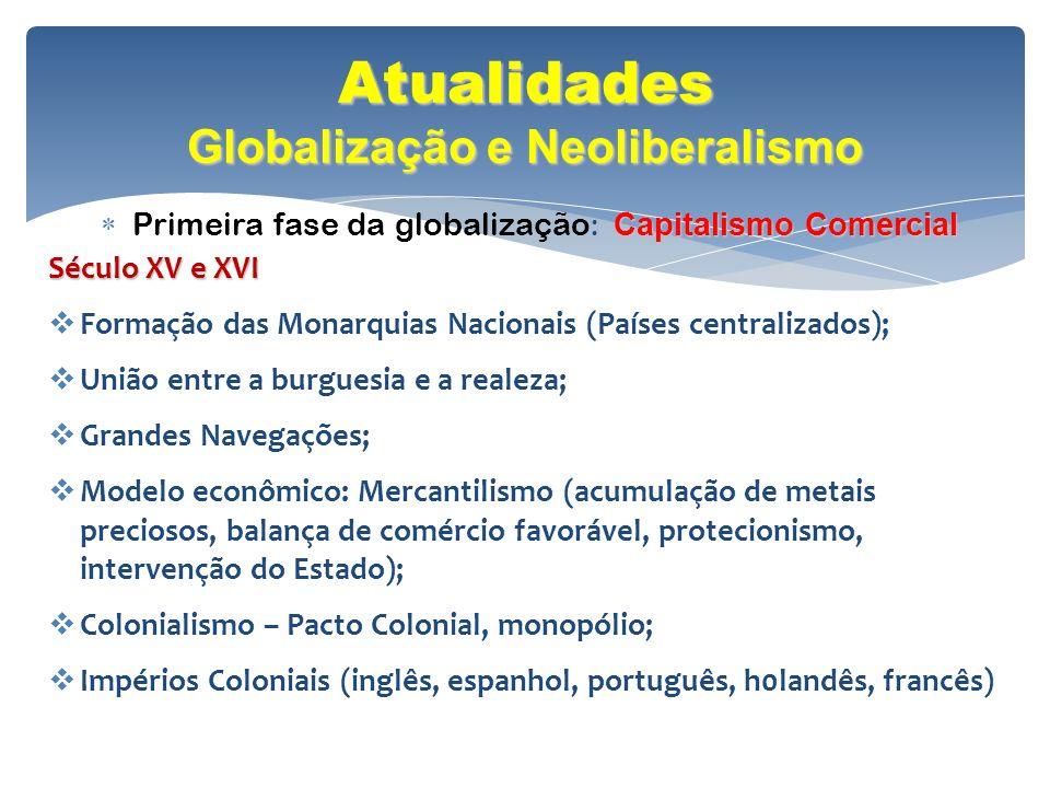 Capitalismo Comercial Primeira fase da globalização : Capitalismo Comercial Século XV e XVI Formação das Monarquias Nacionais (Países centralizados);