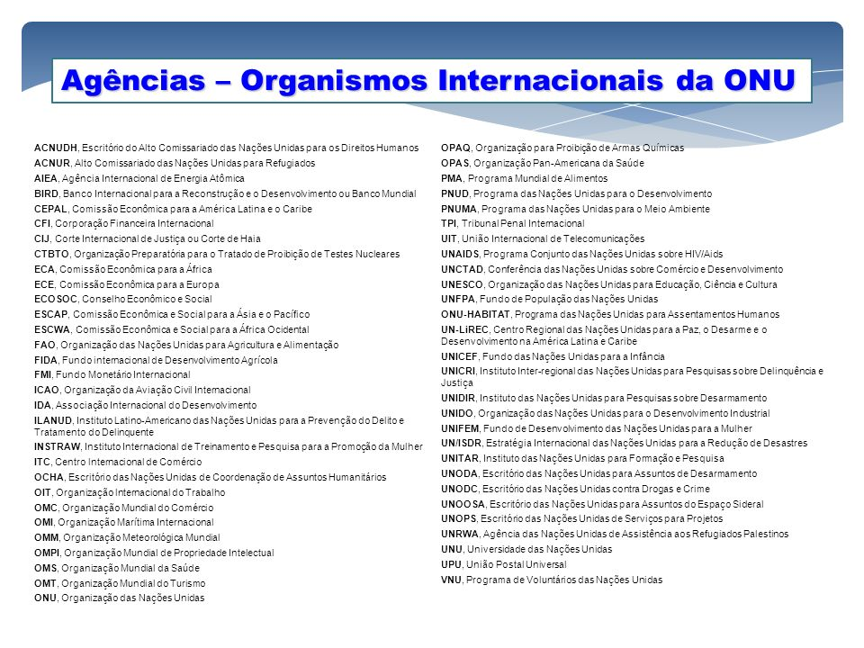 ACNUDH, Escritório do Alto Comissariado das Nações Unidas para os Direitos Humanos ACNUR, Alto Comissariado das Nações Unidas para Refugiados AIEA, Ag